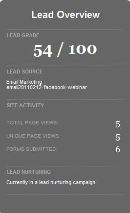 image4 lead info